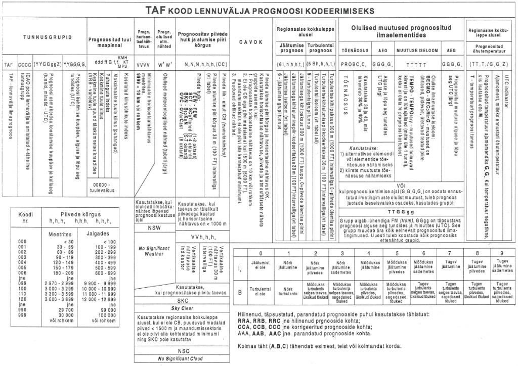 TAF_est